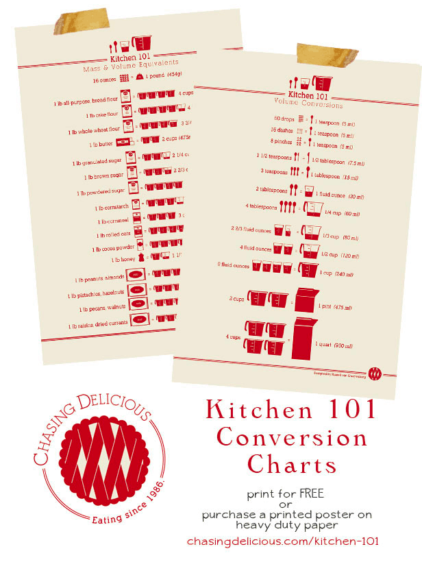 Printable Kitchen Conversion Charts Chasing Delicious Tidy Mom Links to Love: Chocolate Frostys, Southern Pound Cake, and 2 great ideas that you just need to know!